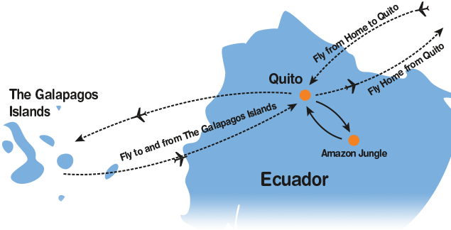 Itinerary Map for Project Ecuador & Galapagos Islands Project